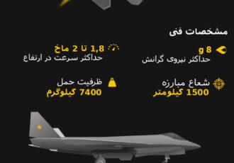 """انتشار جزئیاتی از جدیدترین جنگنده تک موتوره روسی """"چک میت"""""""